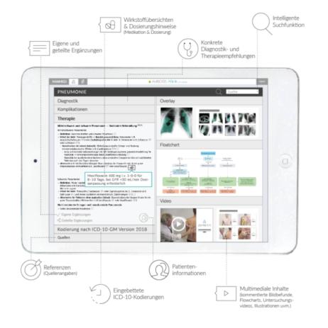 AMBOSS Tablet Beschreibung