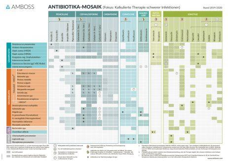 Antibiotika-Mosaik-Stand2020